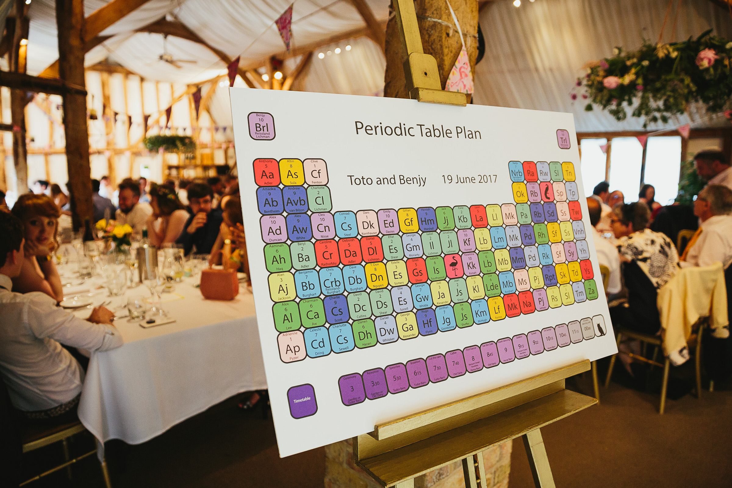 periodic table plan