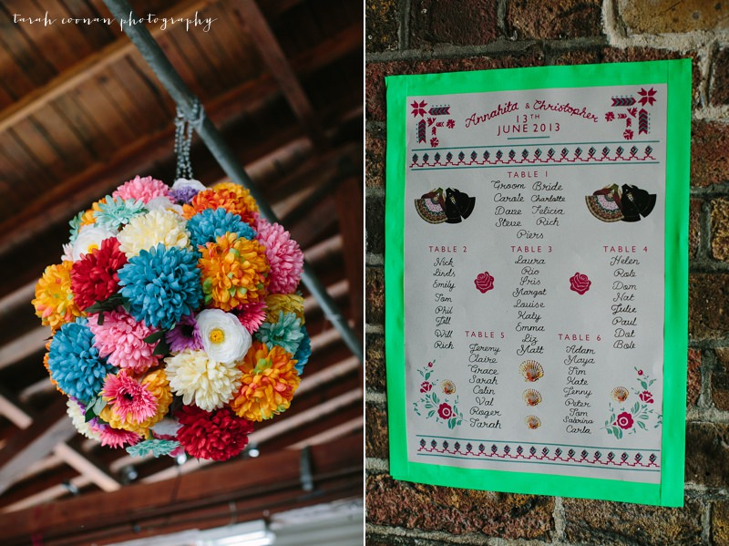 mexican themed wedding stationery
